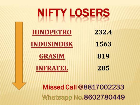 nifty losers 11 jan 2019